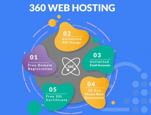 360 Web Hosting – A tailored web hosting service.